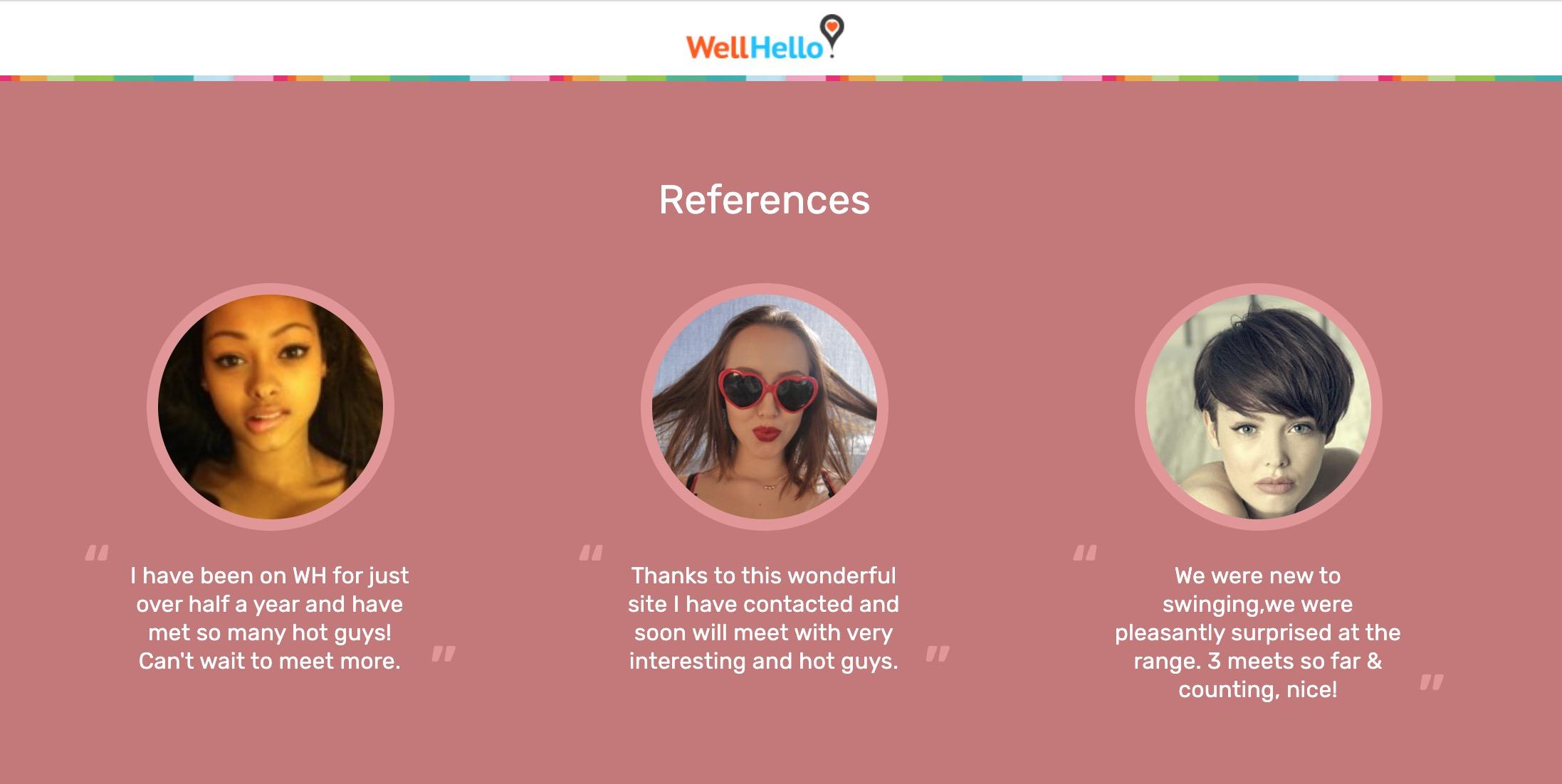 Wellhello references